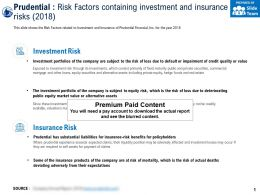 Prudential Risk Factors Containing Investment And Insurance Risks 2018