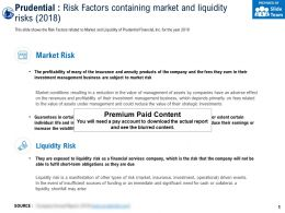 Prudential Risk Factors Containing Market And Liquidity Risks 2018