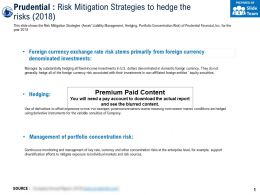 Prudential Risk Mitigation Strategies To Hedge The Risks 2018