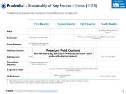 Prudential Seasonality Of Key Financial Items 2018