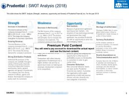 Prudential SWOT Analysis 2018