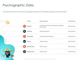 Psychographic Data Premium Products Ppt Powerpoint Presentation Styles Example