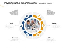 Psychographic Segmentation Customer Insights Adapt Ppt Powerpoint Presentation Gallery Good
