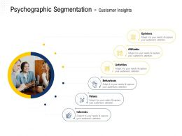 Psychographic Segmentation Customer Insights Behaviours M2510 Ppt Powerpoint Presentation Styles