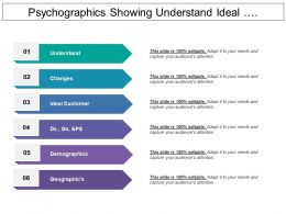 Psychographics Showing Understand Ideal Customer Geographic