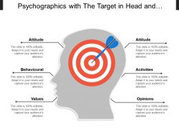 psychographics_with_the_target_in_head_and_pointers_showing_attitude_opinions_Slide01