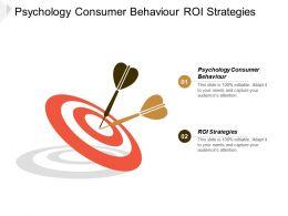 Psychology Consumer Behaviour Roi Strategies B2b Sales Strategies Cpb