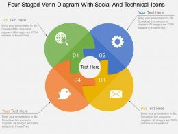 Pu Four Staged Venn Diagram With Social And Technical Icons Flat Powerpoint Design