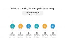 Public Accounting Vs Managerial Accounting Ppt Powerpoint Presentation Pictures Graphics Example Cpb