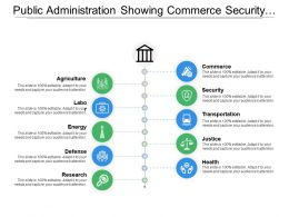 Public Administration Showing Commerce Security Transportation And Justice