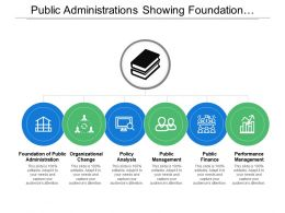 Public Administrations Showing Foundation Organizational Change And Policy Analysis