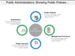 Public Administrations Showing Public Policies And Management Functions