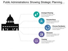 Public Administrations Showing Strategic Planning And Feasible Plans