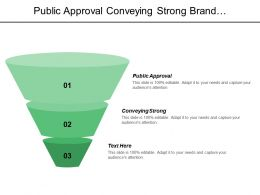 Public Approval Conveying Strong Brand Managements People Organizations