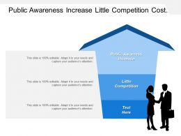 Public Awareness Increase Little Competition Cost Counter Optimal Cpb