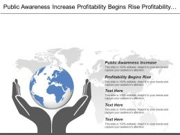 Public Awareness Increase Profitability Begins Rise Profitability Diminish