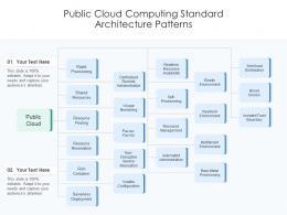 Public Cloud Computing Standard Architecture Patterns Ppt Diagram
