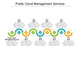 Public Cloud Management Services Ppt Powerpoint Presentation Pictures Clipart Images Cpb