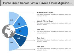 Public Cloud Service Virtual Private Cloud Migration Guidance