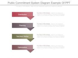 Public Commitment System Diagram Example Of Ppt