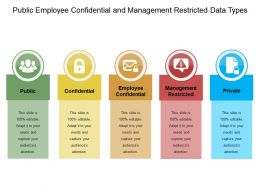 Public Employee Confidential And Management Restricted Data Types
