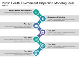 Public Health Environment Dispersion Modeling Ideal Economics Damages