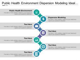 Public Health Environment Dispersion Modeling Ideal Economics Damages