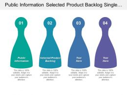 Public Information Selected Product Backlog Single Line Organization