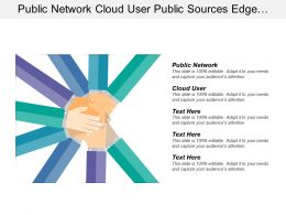 Public Network Cloud User Public Sources Edge Services