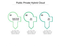 Public Private Hybrid Cloud Ppt Powerpoint Presentation Ideas Grid Cpb