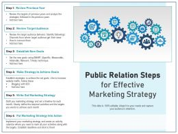 Public Relation Steps For Effective Marketing Strategy