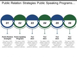 Public Relation Strategies Public Speaking Programs Strategic Creative Marketing