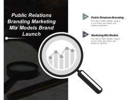 Public Relations Branding Marketing Mix Models Brand Launch Cpb