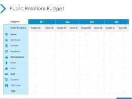 Public Relations Budget Marketing Ppt Powerpoint Presentation Professional Design Ideas