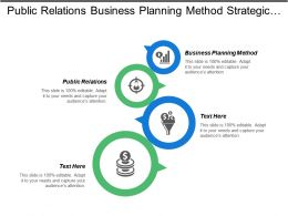 Public Relations Business Planning Method Strategic Plans Organization Needs Cpb