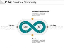 Public Relations Community Ppt Powerpoint Presentation Portfolio Images Cpb