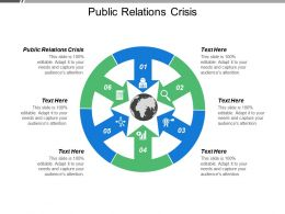 Public Relations Crisis Ppt Powerpoint Presentation Model Graphic Images Cpb