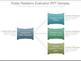 Public Relations Evaluation Ppt Samples