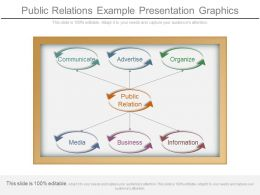 Public Relations Example Presentation Graphics