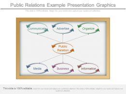 Public Relations Example Presentation Graphics