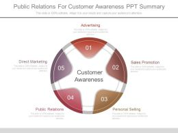 public relations for customer awareness ppt summary