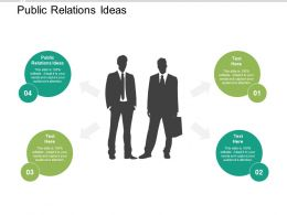 Public Relations Ideas Ppt Powerpoint Presentation Infographic Template Template Cpb