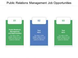 Public Relations Management Job Opportunities Ppt Powerpoint Elements Cpb