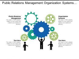 Public Relations Management Organization Systems Businesses Finance Performance Appraisal