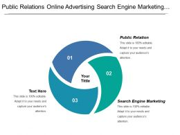 Public Relations Online Advertising Search Engine Marketing Directories Listings