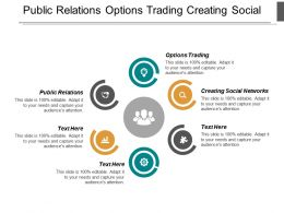 Public Relations Options Trading Creating Social Networks Fiscal Management Cpb
