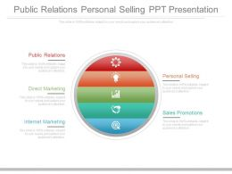 Public Relations Personal Selling Ppt Presentation