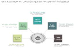 Public Relations Pr For Customer Acquisition Ppt Examples Professional