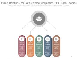 Public Relations Pr For Customer Acquisition Ppt Slide Themes