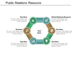 Public Relations Resource Ppt Powerpoint Presentation Inspiration Shapes Cpb